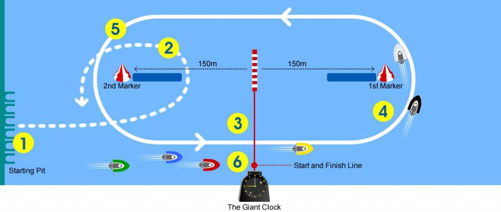 image du site http://www.boatrace-tsu.com/en/race.htm